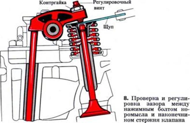мануал по регулировке клапанов на honda hr-v 1.6